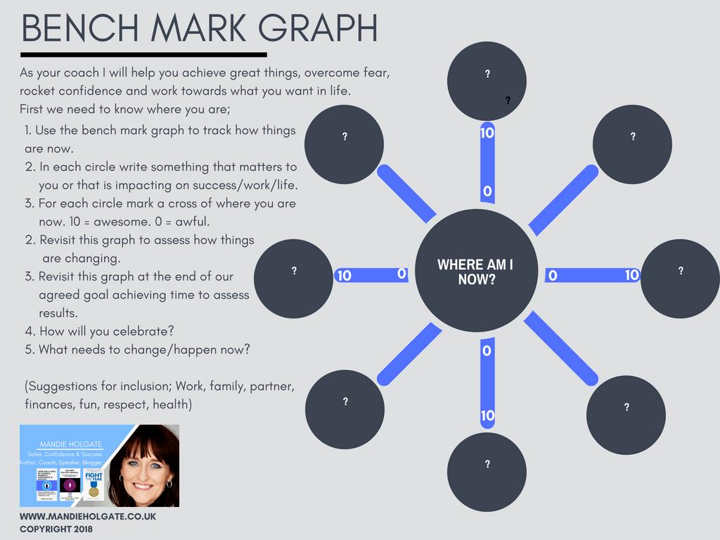 Benchmark graph mandie holgate
